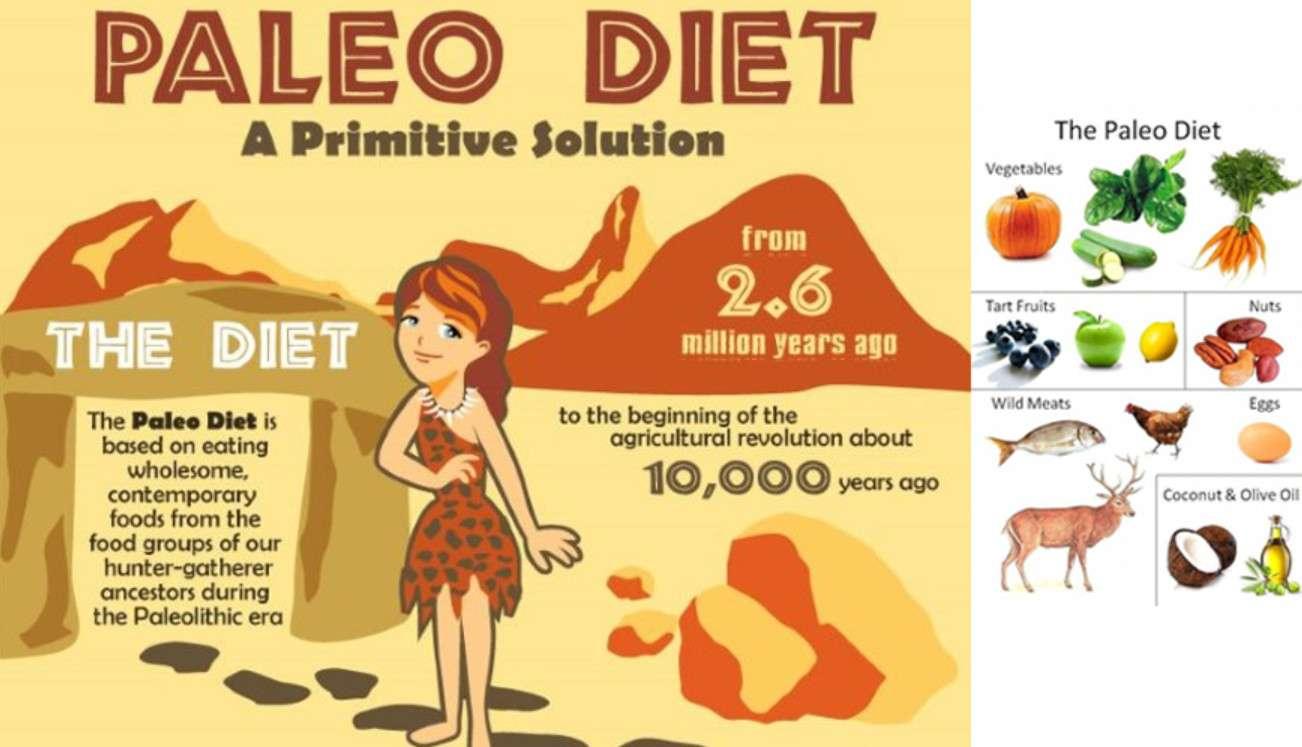 Paleo Diet là gì?
