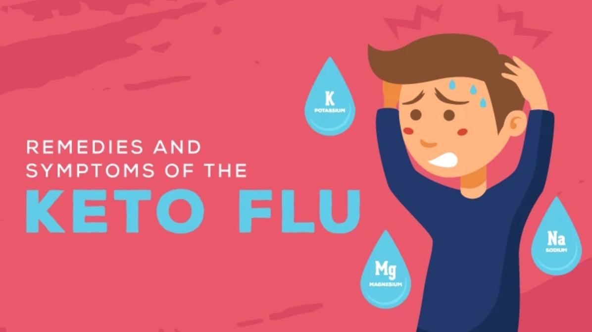 Ketosis gây cúm Ketogen và cúm Lowcarb