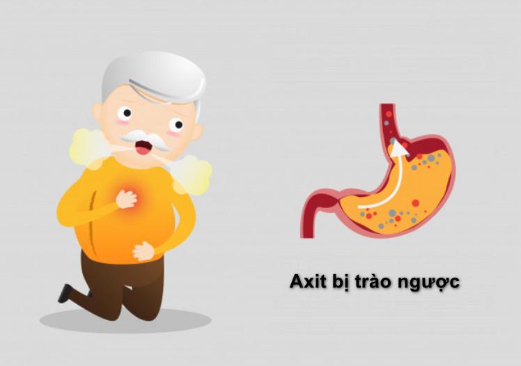 Axít bị trào ngược dẫn đến bỏng họng