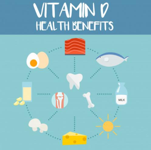 Vitamin D giúp chống lại một số bệnh